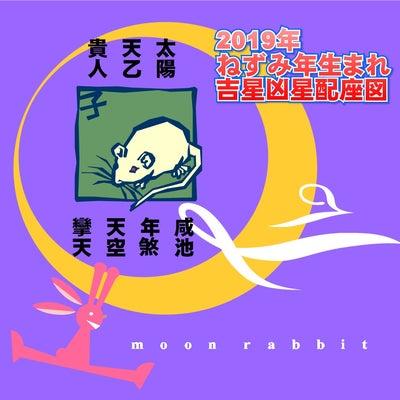 2019年 ねずみ年(子年)生まれの運勢 干支(えと)占いの記事に添付されている画像