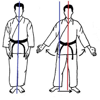 身体の中心軸の移動を武技に活用の記事に添付されている画像