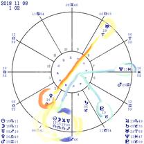 来年を決める蠍座新月の記事に添付されている画像