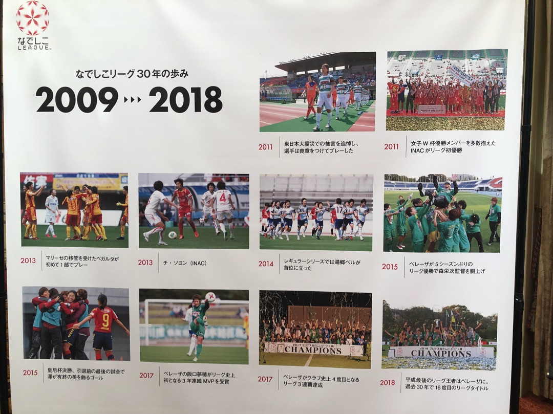日本女子サッカーリーグ30周年式...
