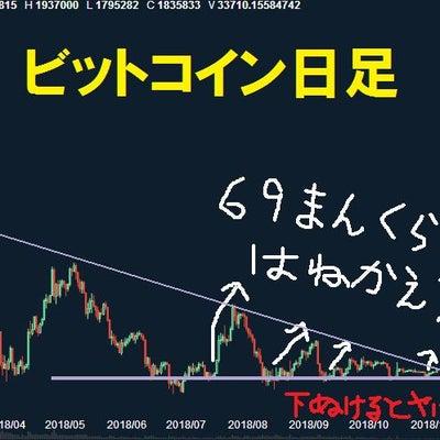 仮想通貨市場が底固いと思うワタシ と 渋谷ハロウィンマナーのyoutubeの記事に添付されている画像