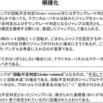 回転不足とプレロテ、NHK杯宇野昌磨さんのSP採点についての私の見解など諸々 の記事に添付されている画像