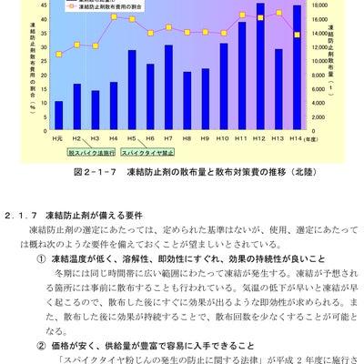 「新潟の防錆施工店ブログ」自動車の下回り防錆塗装施工は新車時が最高ですが....の記事に添付されている画像
