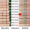 やっとタイミングが分かった!排卵検査薬の比較しました!Wondfo&DAVID