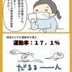 子宮鏡検査&精液検査