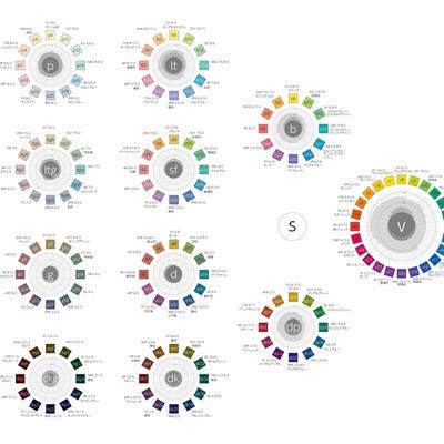 トーンとPCCS色相環 マンセル値対応表 慣用色名も【色彩検定1級2次】の記事に添付されている画像