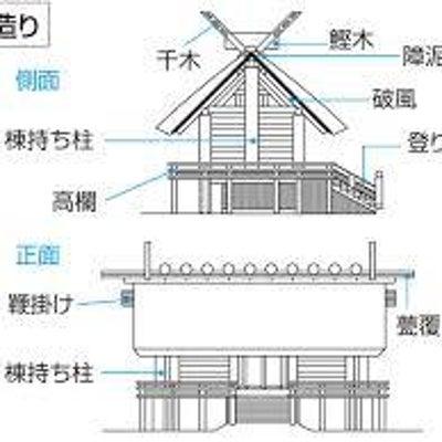 社殿建築様式まとめ。の記事に添付されている画像