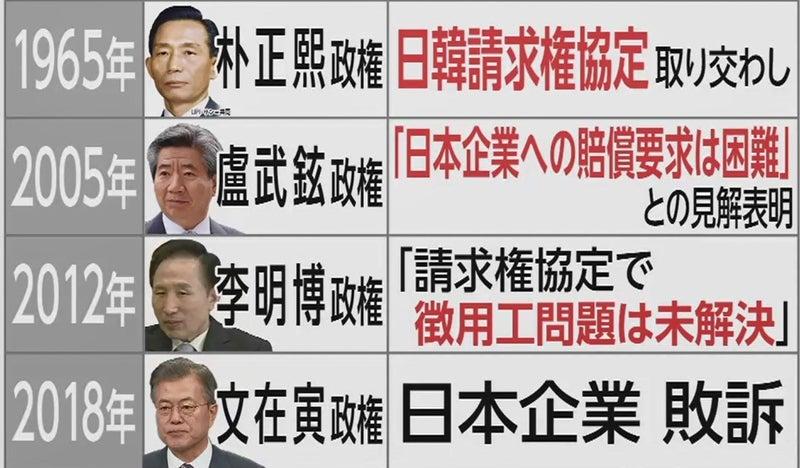 徴用工訴訟きりない?映画『軍艦島』徴用工を日本が大量殺害と嘘で作る ...