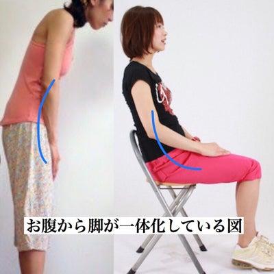 脚を細くするには、がむしゃらなスクワットの前に足腰の使い方を変えよ!の記事に添付されている画像