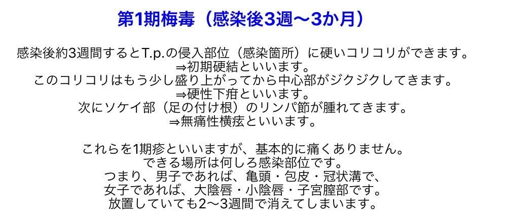 梅毒の症状 人気記事(一般)|アメーバブログ(アメブロ)