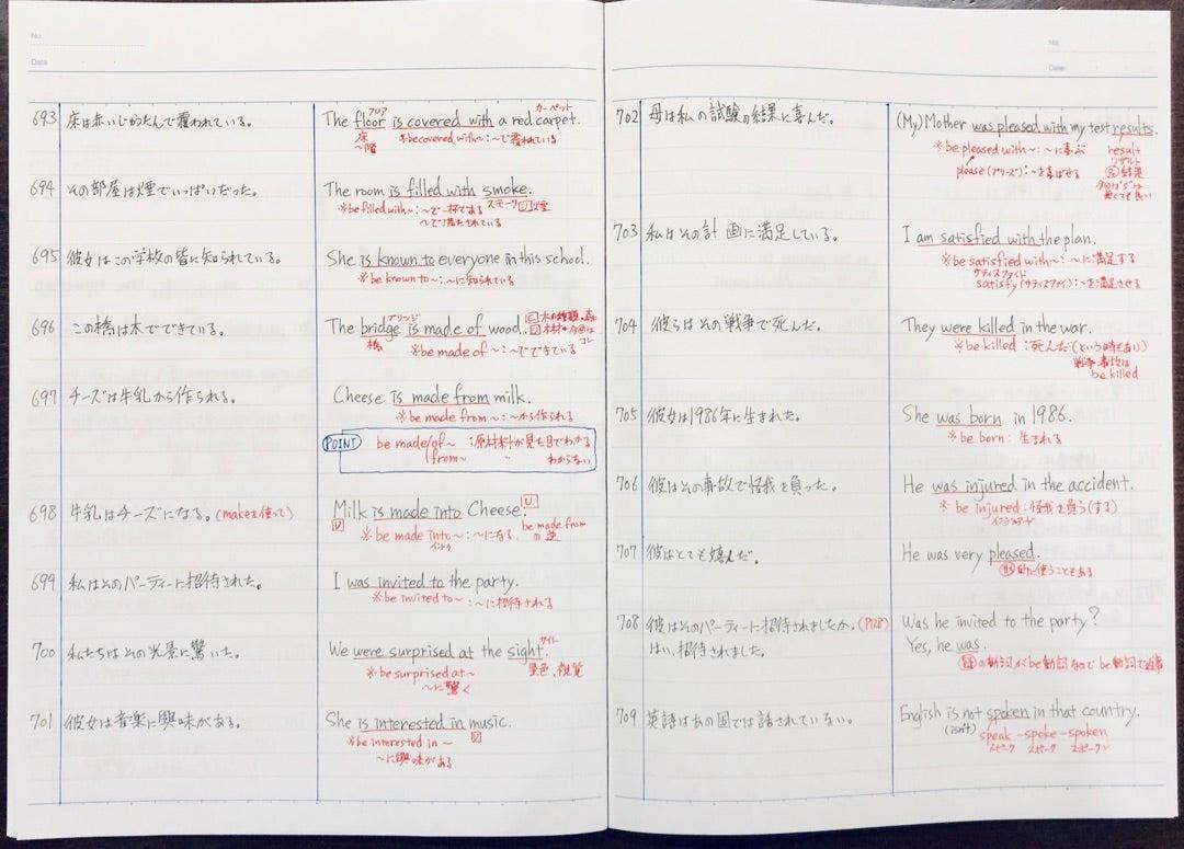 短文英訳の小テスト