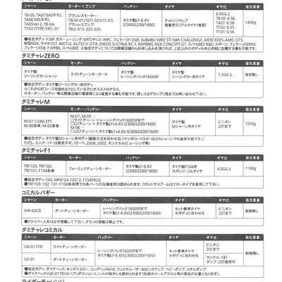 【ラジコン】タミチャレ2019レギュレーションの記事に添付されている画像