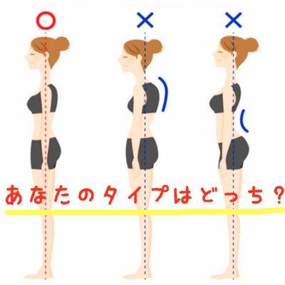 【限定6名様】私にピッタリ合う美脚エクササイズが簡単に見つかる!姿勢タイプ診断講の記事に添付されている画像