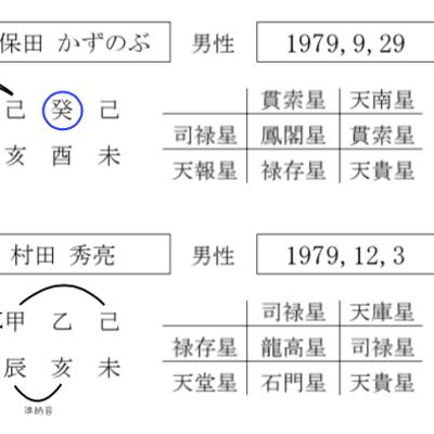 とろサーモン 久保田かずのぶさん 鑑定の記事に添付されている画像