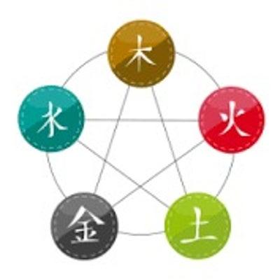 3月23日(土)【陰陽五行から自分の体質を知ろう♪】基礎講座 開催のお知らせの記事に添付されている画像