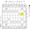 将棋大会(7月29日) 第3局 第1譜 ~角頭歩戦法ふたたび~の画像