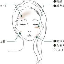 【DOC skin care】自宅で出来る!!高品質スキンケア✨の記事に添付されている画像