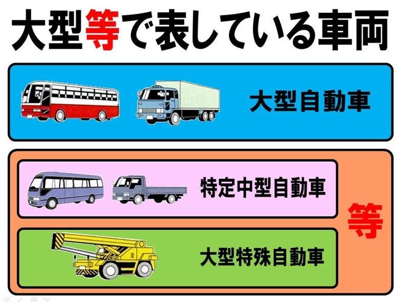 貨物 自動車 中型