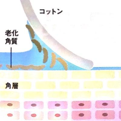 Step2 ~除く~ふきとり用化粧水の記事に添付されている画像