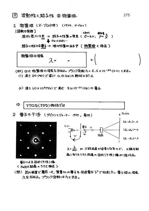 物理ネコ教室275波動性と粒子性...