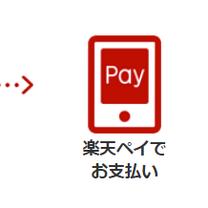 [楽天pay]じんわり熱い?「楽天pay」のキャンペーン[2018/12/25]の記事に添付されている画像