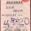 (日立電鉄バス)(茨城交通バス)共通 通勤定期乗車券