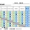 西三河リーグU10 Cブロック 全日程終了!!!の画像