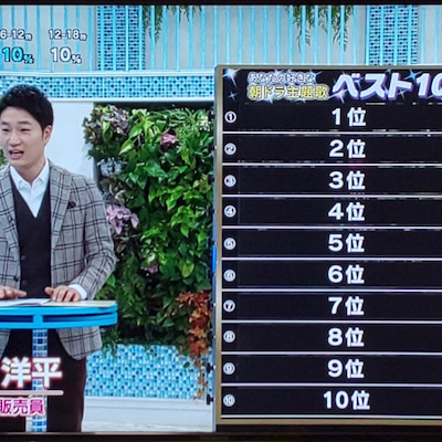 森田洋平アナウンサーの『あさイチ』(2018年12月14日)の記事に添付されている画像