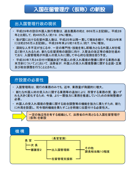 出入国在留管理庁」への期待と不安①(12月22日) | 個人投資家&主夫