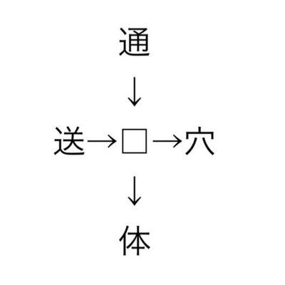 12/20(木) 【今日も朝からいい漢字】&【今日は何の日】の記事に添付されている画像