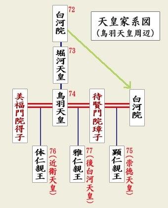 天狗になった崇徳院〈その1〉〜出生の秘密〜   ゆだぽんの♬虹色 ...