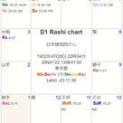 8室・12室が物語る韓国軍艦によるレーダー照射事件の真相!の記事より