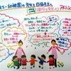 保育受験コースの画像