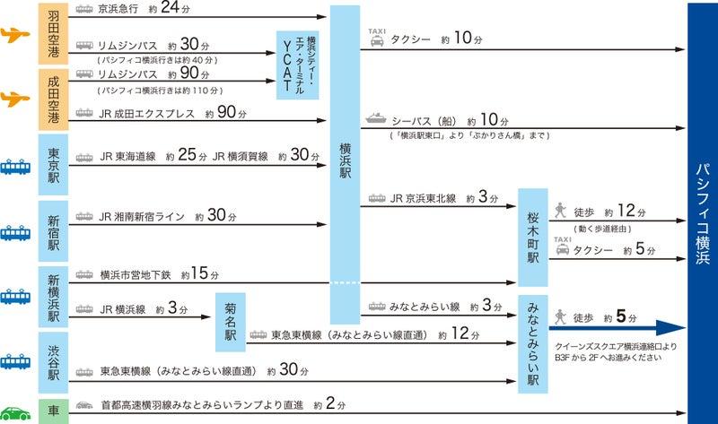 ジャパンフィッシングショー 2019 in YOKOHAMA