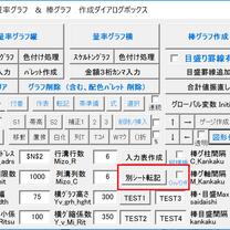 260 量率グラフ・応用編 帯グラフ コピー and Newシート貼り付けの記事に添付されている画像