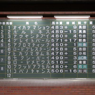 佐賀競馬史上最高の… ~2018.12.24 周防灘特別~の記事に添付されている画像