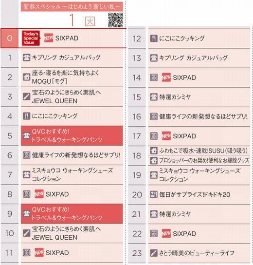 番組 表 の qvc jp 今日