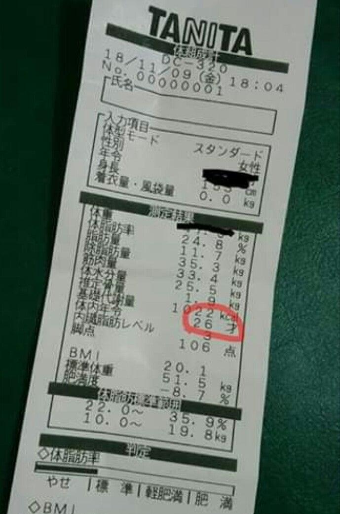 【断酒1ヶ月】禁酒のスゴイ効果!酒やめて ...