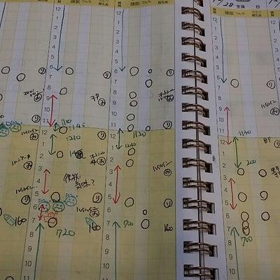育児日記終了の記事に添付されている画像