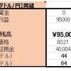 1/2 【CAD×円】両建編 <新規>売300ドルの画像