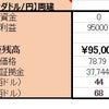 1/3 【CAD×円】両建編 <新規>売400ドルの画像