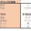 1/4  その2 【CAD×円】両建編 <決済>買1700ドル <新規>買300ドルの画像