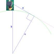 方角と距離を見てみるよ。の記事に添付されている画像