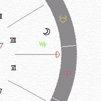 天王星のシフトがどこに影響を与えるか?!の記事に添付されている画像