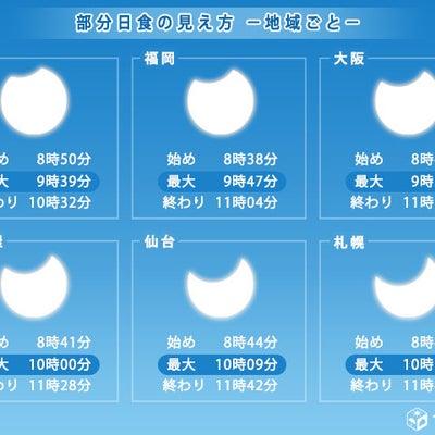 あなた自身を生きる覚悟はありますか?~日食新月メッセージの記事に添付されている画像
