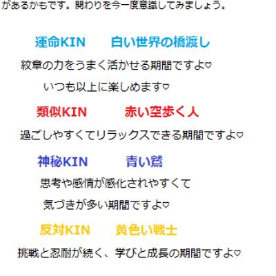1月8日。KIN75。マヤ暦での過ごし方。の記事に添付されている画像