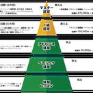 *【アスリートウォーキング1級講座のご案内】  2019年7月大阪の記事より