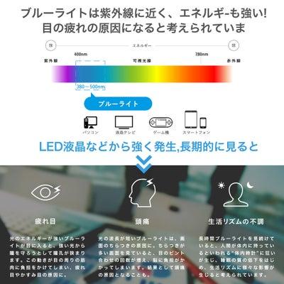目を大切に「超軽量のブルーライトカットメガネ」おすすめ12選!の記事に添付されている画像
