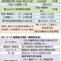 国家試験直前対策_科目別最新情報(専門科目)5の記事に添付されている画像