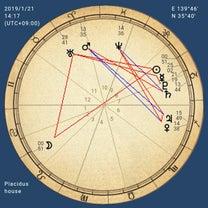 記録 : チャクラの波動値と意識レベルの数値の記事に添付されている画像